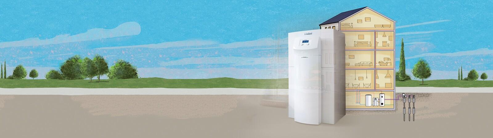Sole-Wasser-Wärmepumpe