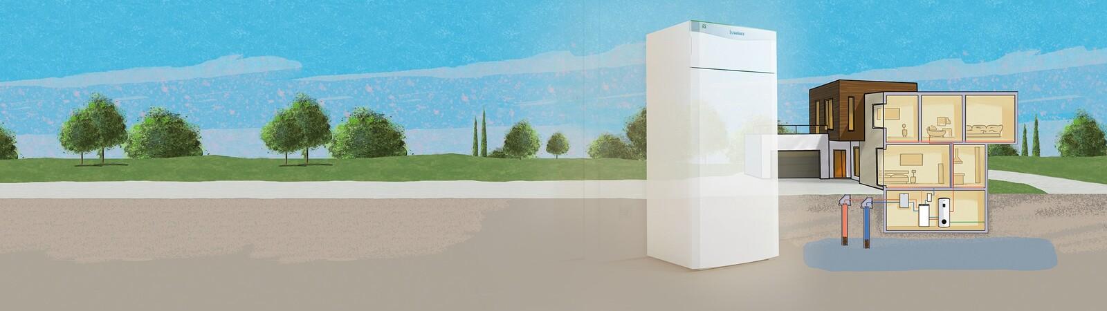 Pompes à chaleurs eau/eau